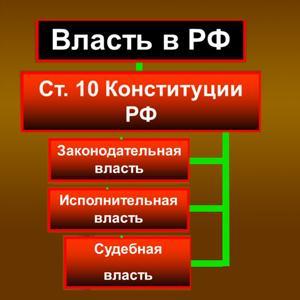 Органы власти Ростова-на-Дону