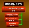 Органы власти в Ростове-на-Дону